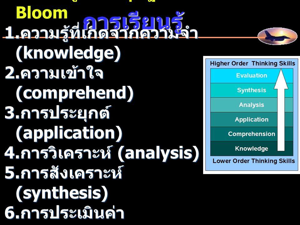 การเรียนรู้ การเรียนรู้ตามทฤษฎีของ Bloom