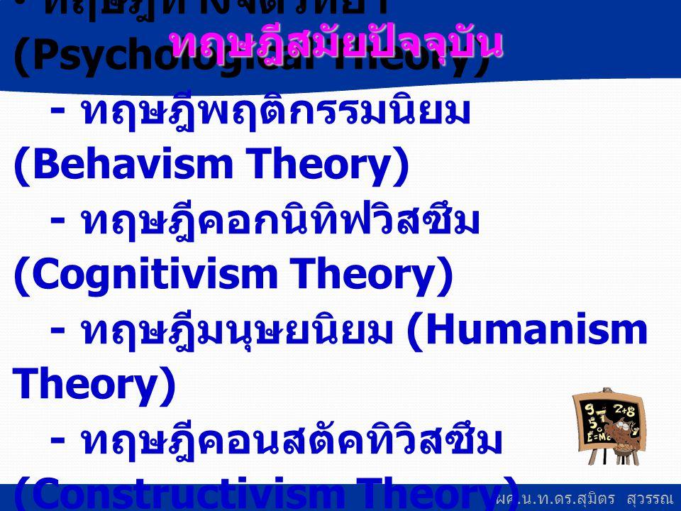 ทฤษฎีสมัยปัจจุบัน ทฤษฎีทางจิตวิทยา (Psychological Theory) - ทฤษฎีพฤติกรรมนิยม (Behavism Theory) - ทฤษฎีคอกนิทิฟวิสซึม (Cognitivism Theory)