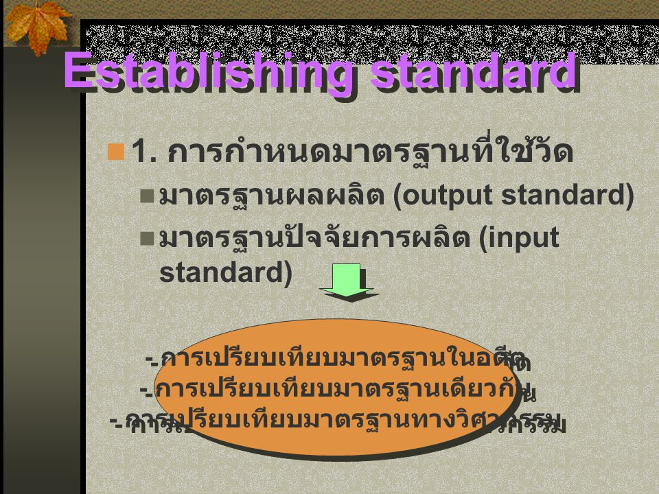 Establishing standard