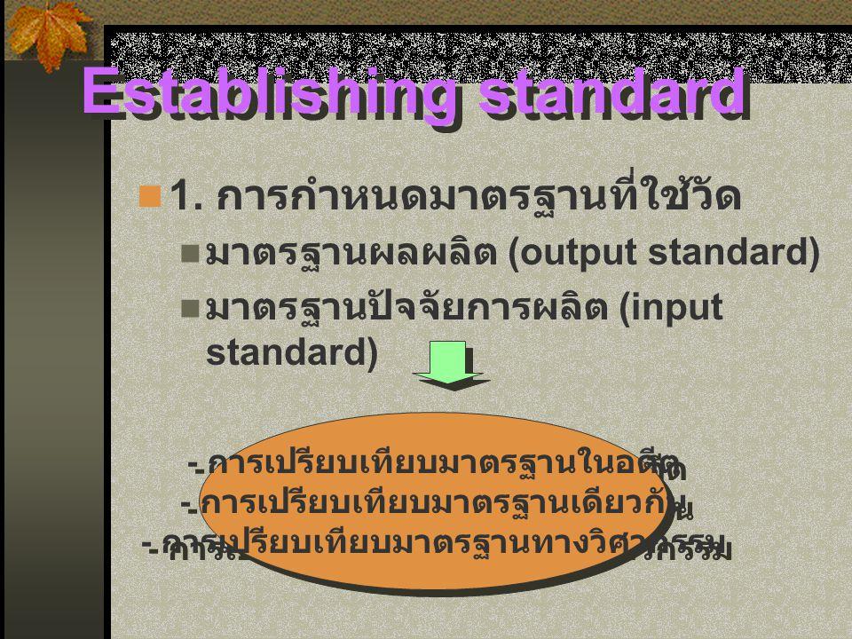 Establishing standard