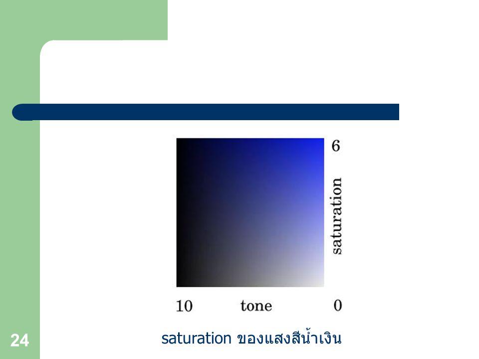 saturation ของแสงสีน้ำเงิน