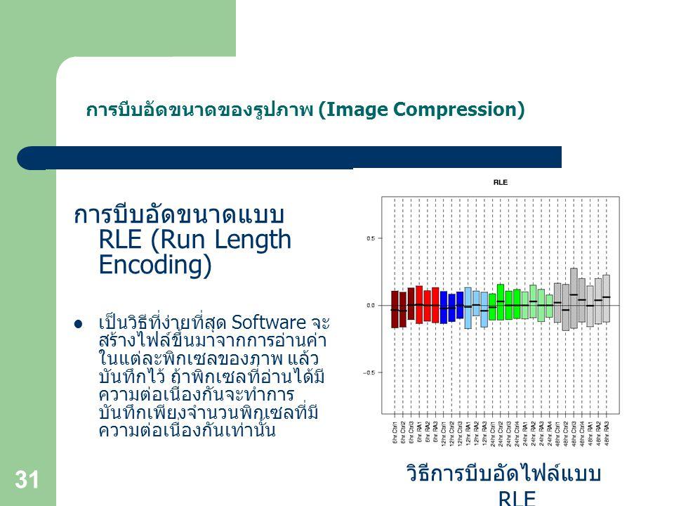 การบีบอัดขนาดของรูปภาพ (Image Compression)