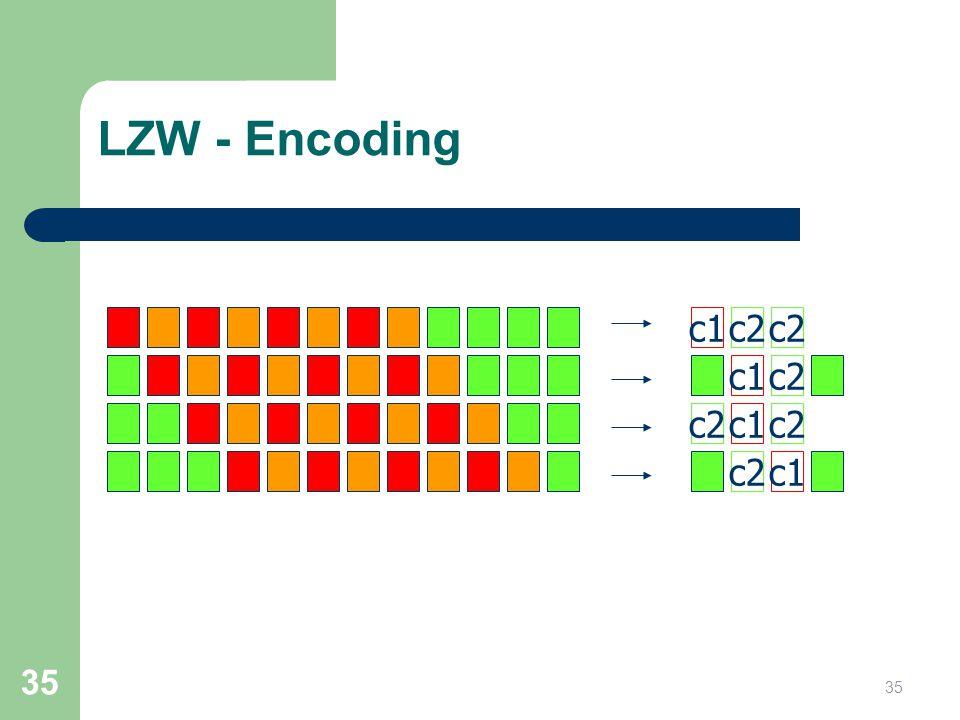 LZW - Encoding c1 c2 c2 c1 c2 c2 c1 c2 c2 c1 35