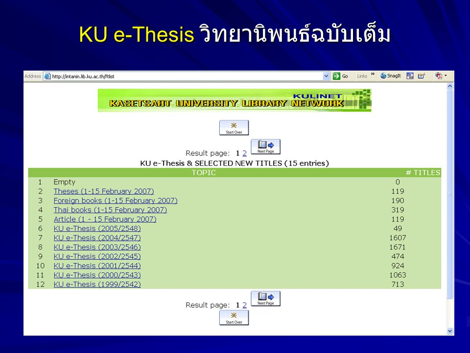 KU e-Thesis วิทยานิพนธ์ฉบับเต็ม