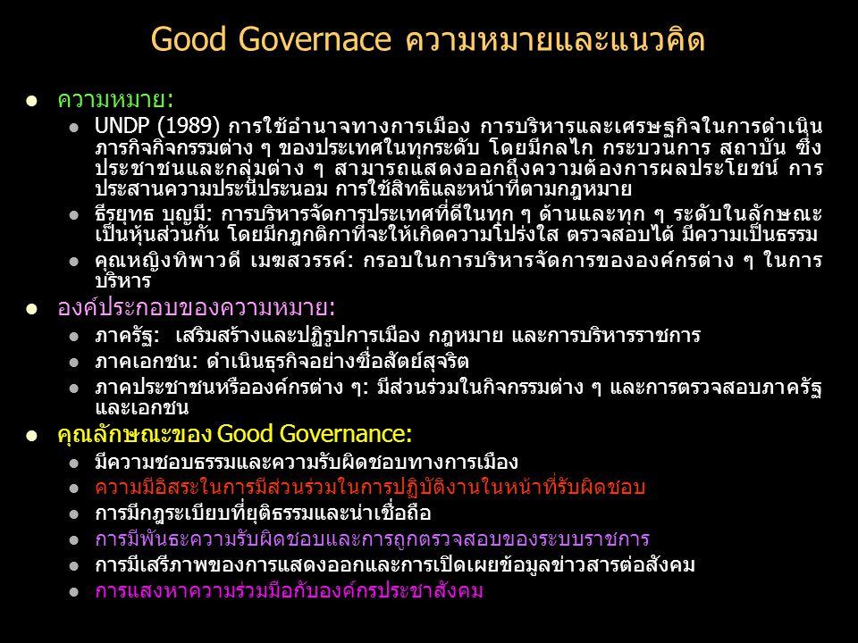 Good Governace ความหมายและแนวคิด
