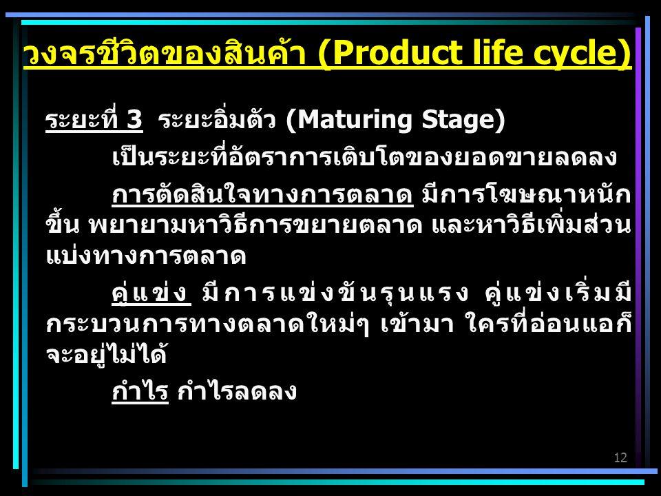 วงจรชีวิตของสินค้า (Product life cycle)