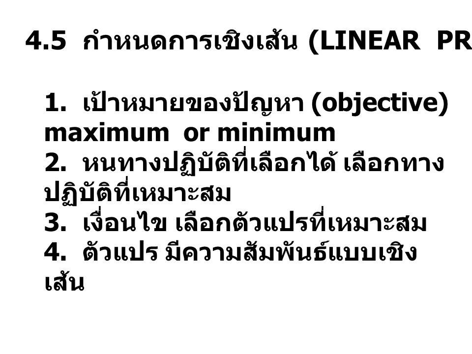 4.5 กำหนดการเชิงเส้น (LINEAR PROGRAM)