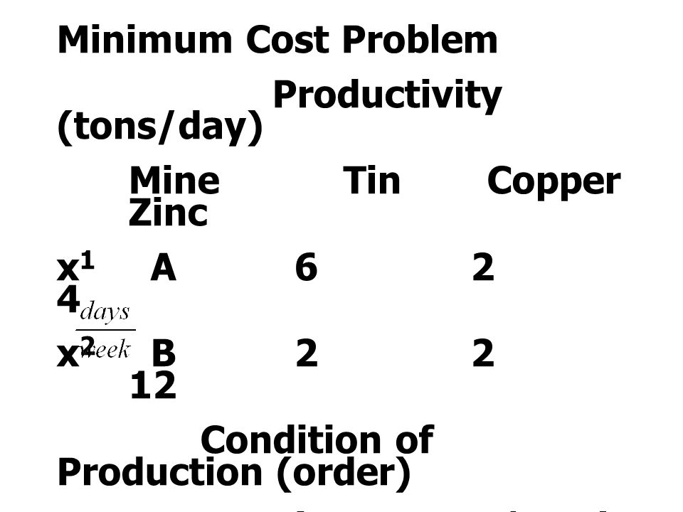 Minimum Cost Problem Productivity (tons/day) Mine Tin Copper Zinc. x1 A x2 B