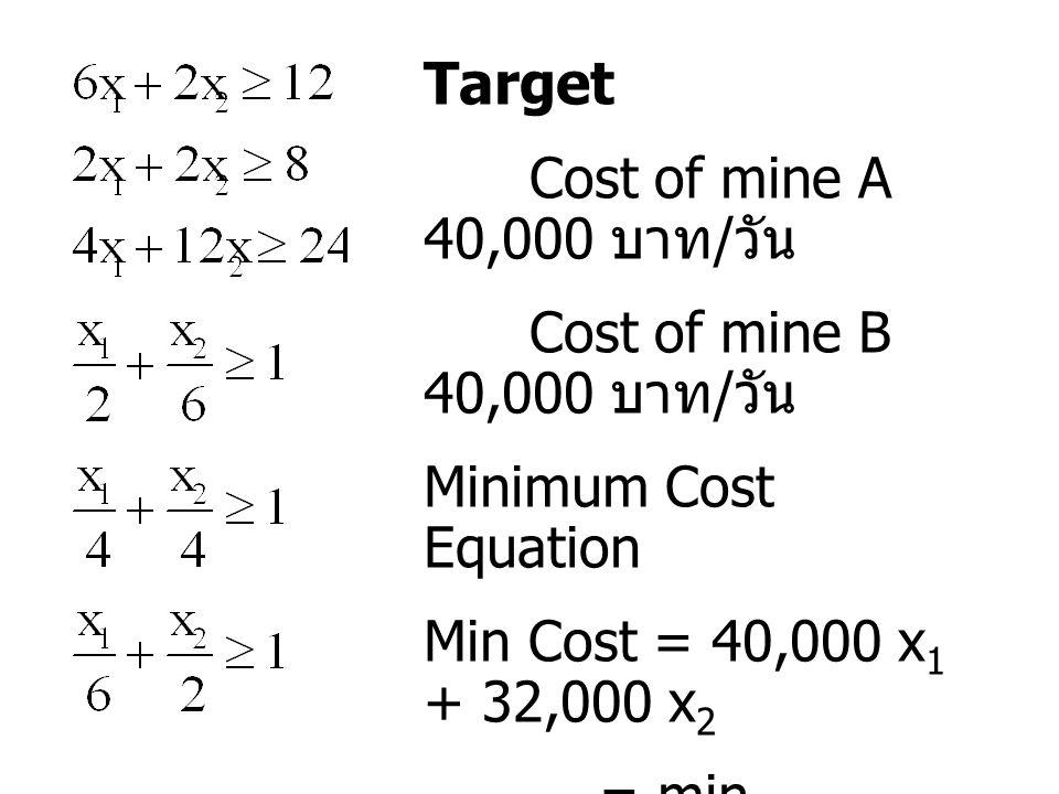 Target Cost of mine A 40,000 บาท/วัน Cost of mine B 40,000 บาท/วัน