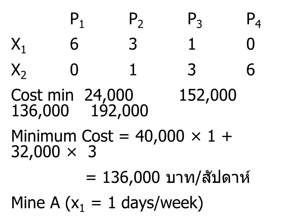 P1 P2 P3 P4 X1 6 3 1 0. X2 0 1 3 6. Cost min 24,000 152,000 136,000 192,000.