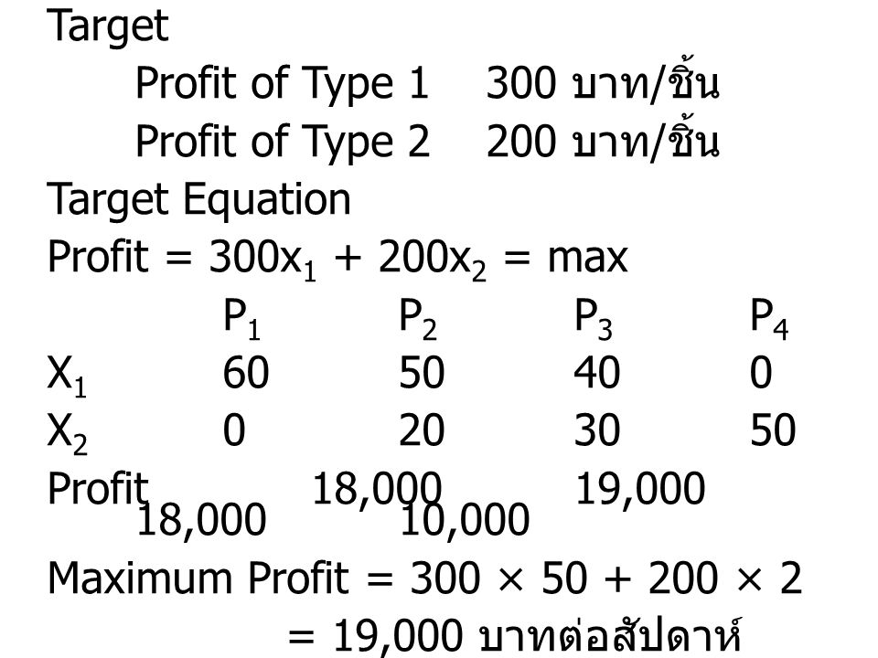 Target Profit of Type 1 300 บาท/ชิ้น. Profit of Type 2 200 บาท/ชิ้น. Target Equation. Profit = 300x1 + 200x2 = max.