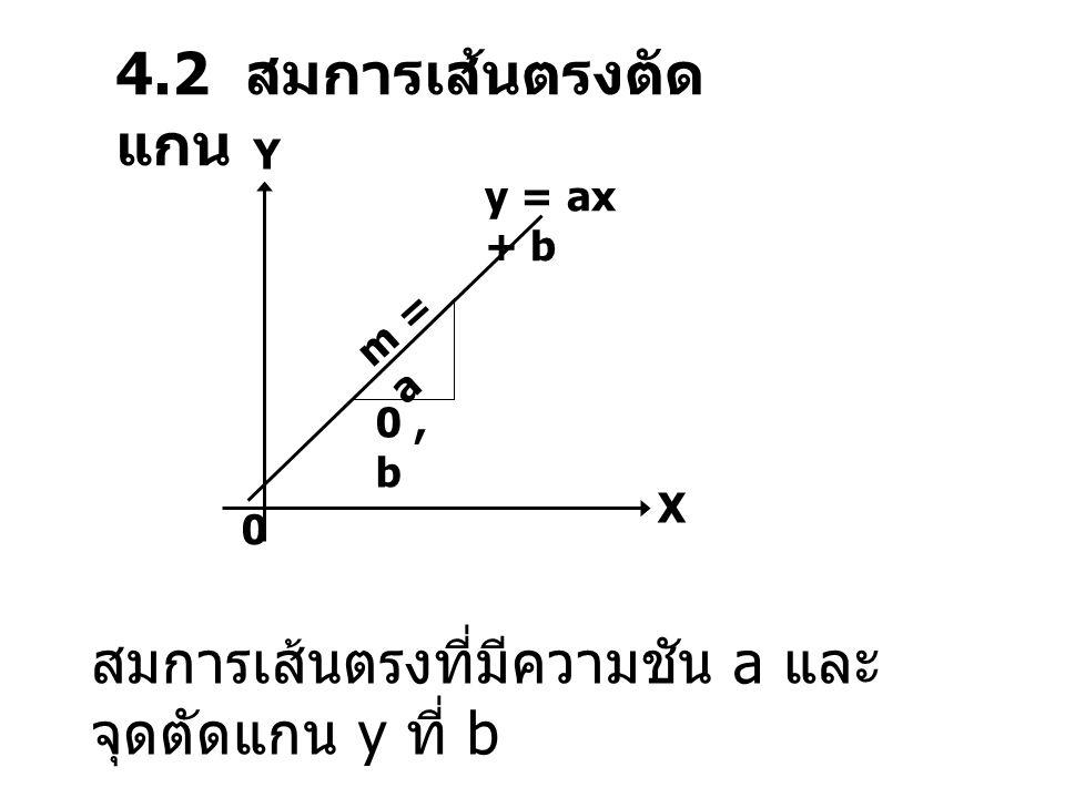 สมการเส้นตรงที่มีความชัน a และจุดตัดแกน y ที่ b