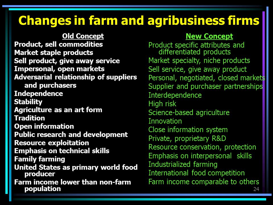 Changes in farm and agribusiness firms