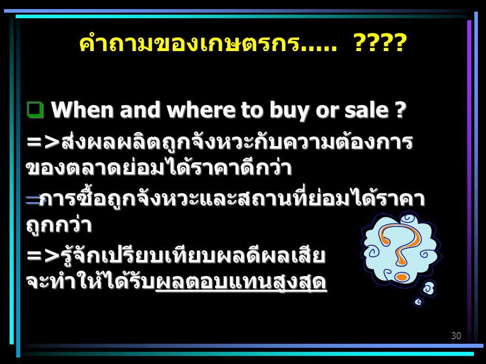 คำถามของเกษตรกร..... When and where to buy or sale