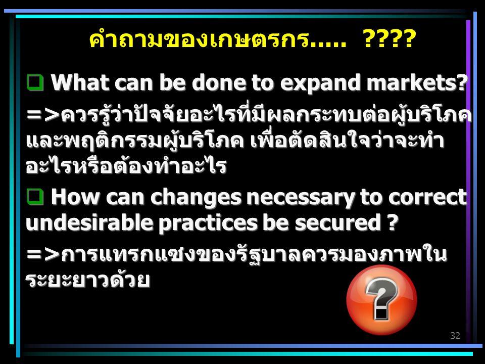 คำถามของเกษตรกร..... What can be done to expand markets