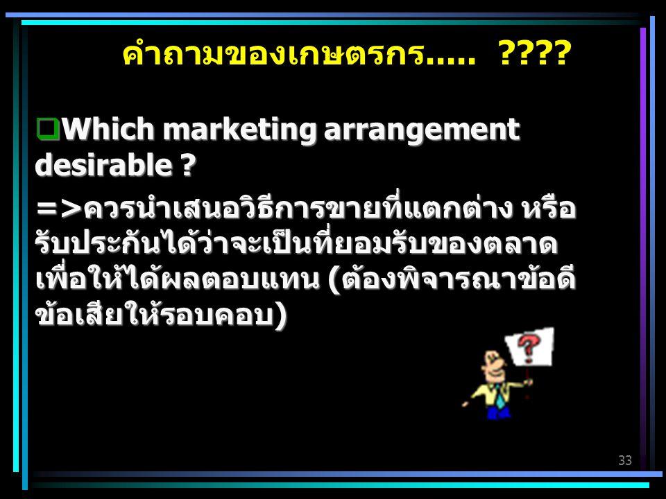 คำถามของเกษตรกร..... Which marketing arrangement desirable