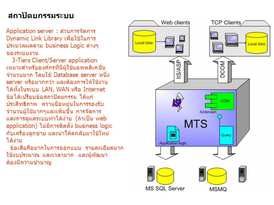 สถาปัตยกรรมระบบ Application server : ส่วนการจัดการ