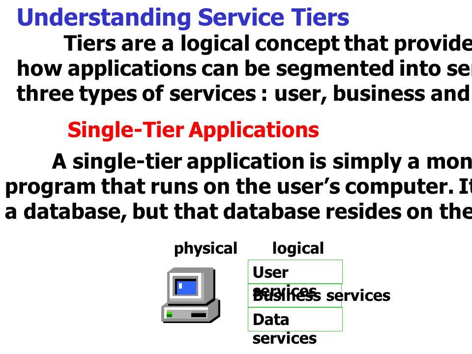 Understanding Service Tiers