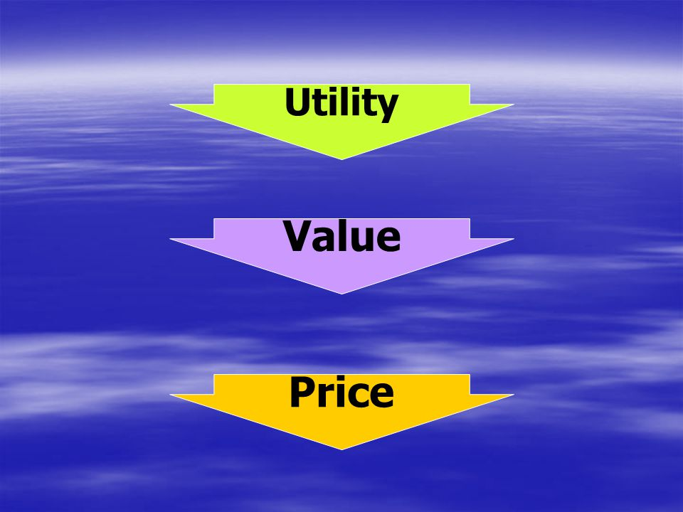 Utility Value Price