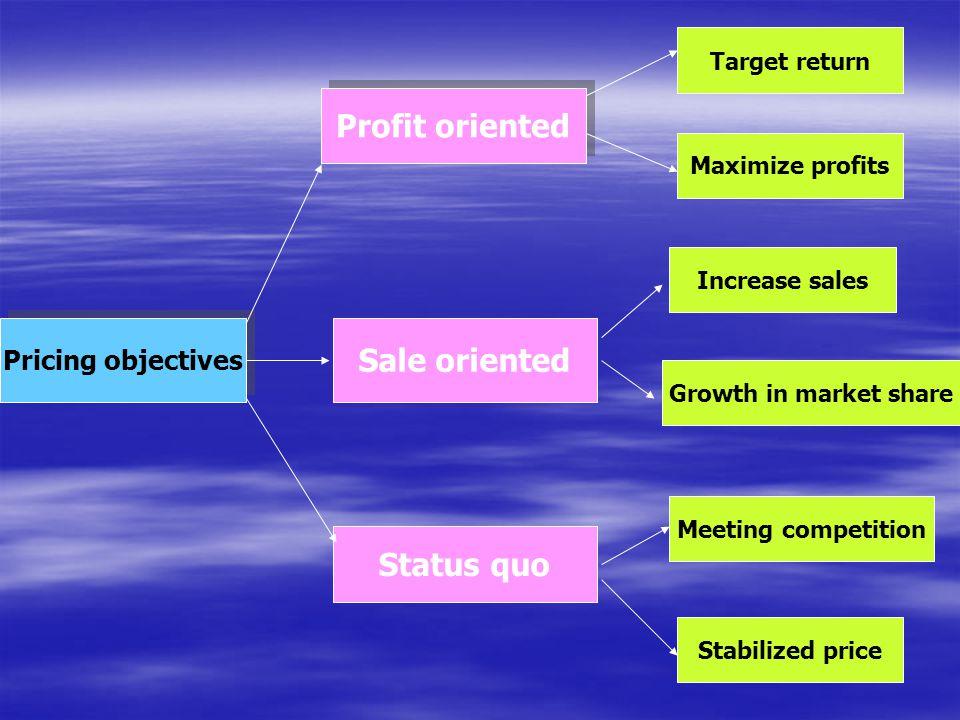 Profit oriented Sale oriented Status quo