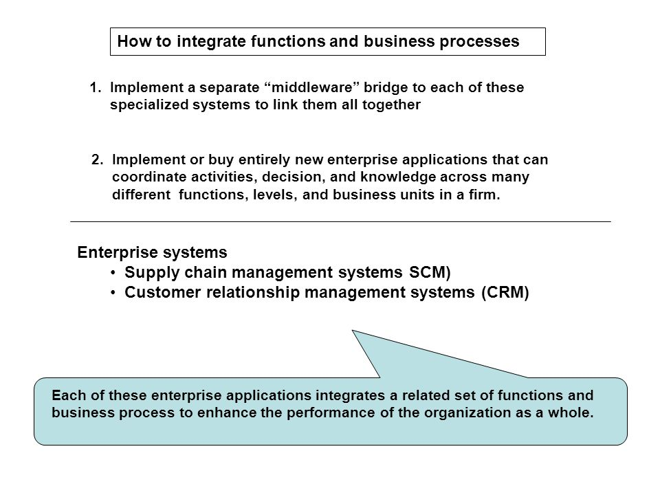 How to integrate functions and business processes