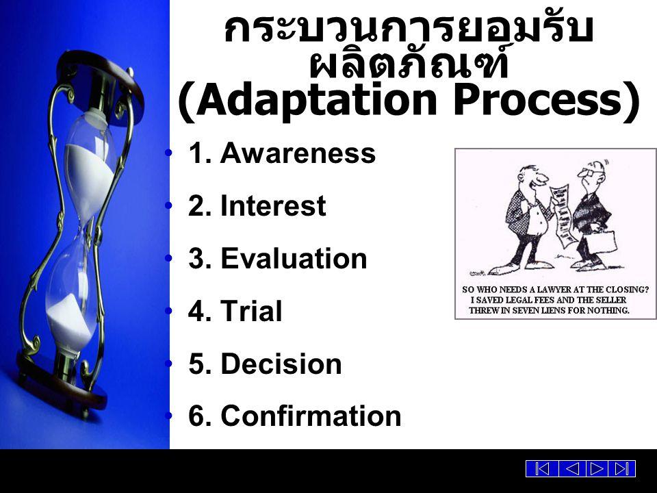 กระบวนการยอมรับผลิตภัณฑ์ (Adaptation Process)