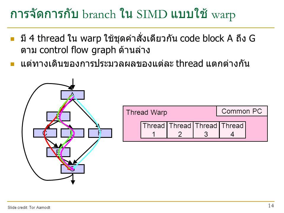 การจัดการกับ branch ใน SIMD แบบใช้ warp
