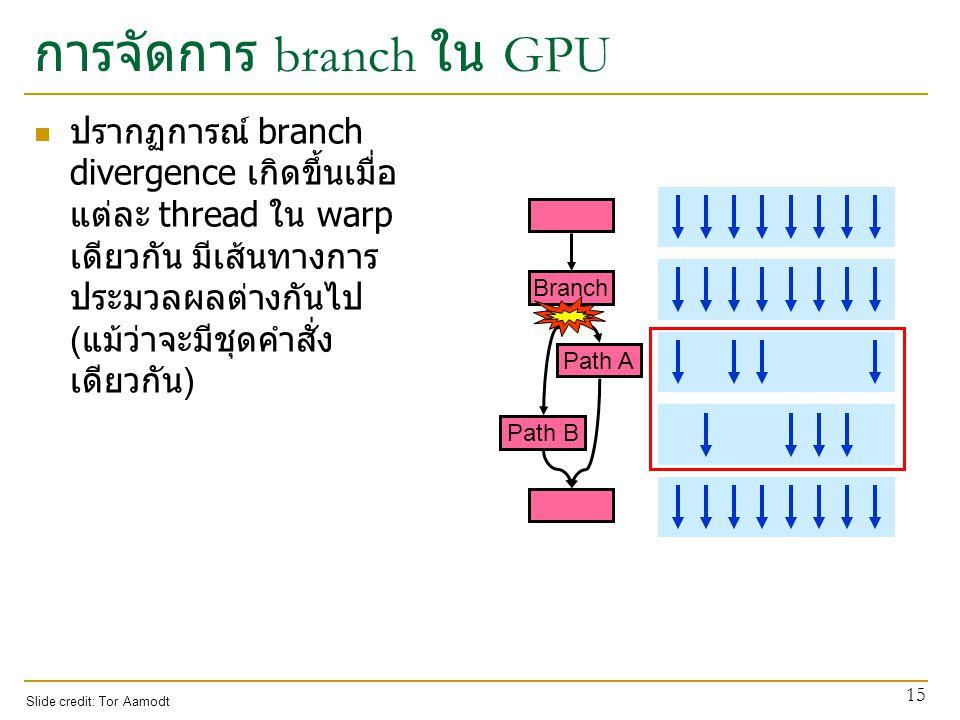 การจัดการ branch ใน GPU