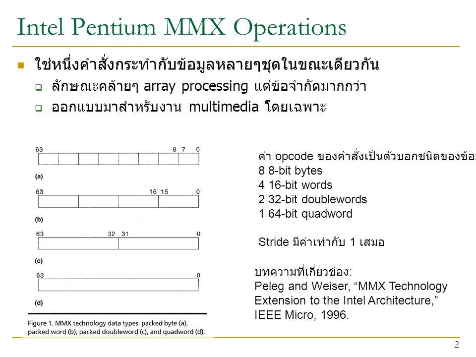 Intel Pentium MMX Operations