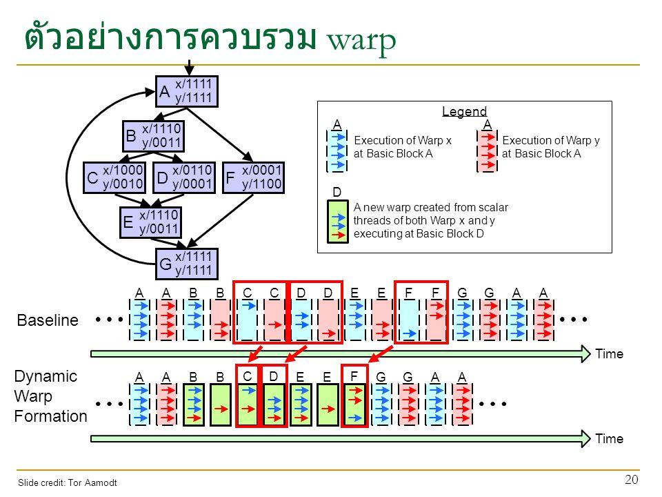 ตัวอย่างการควบรวม warp