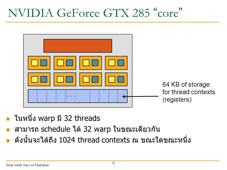 NVIDIA GeForce GTX 285 core