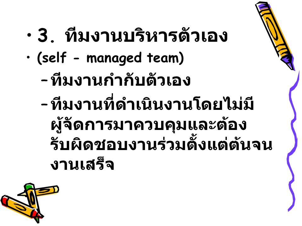 3. ทีมงานบริหารตัวเอง ทีมงานกำกับตัวเอง