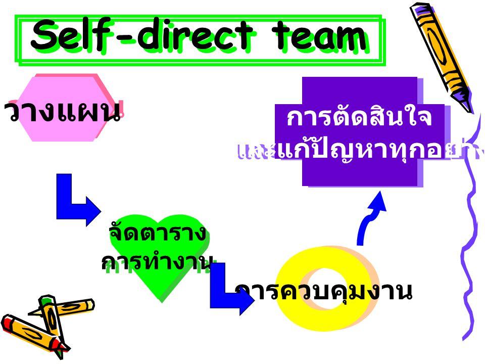 Self-direct team วางแผน การตัดสินใจ และแก้ปัญหาทุกอย่าง การควบคุมงาน
