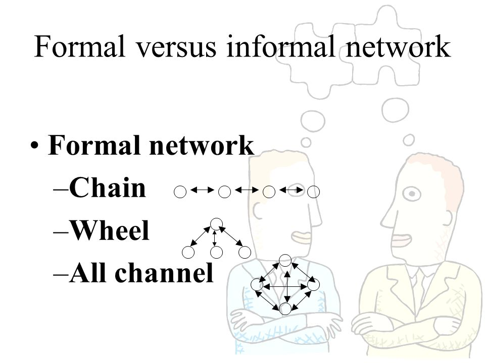 Formal versus informal network