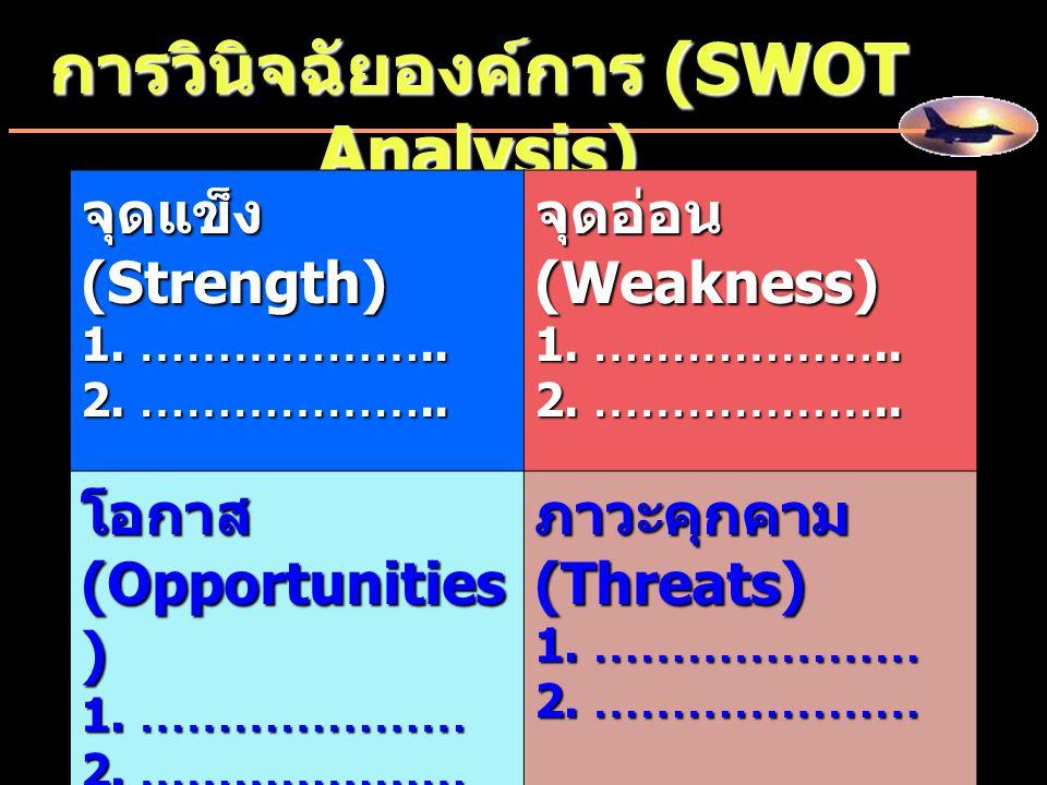 การวินิจฉัยองค์การ (SWOT Analysis)