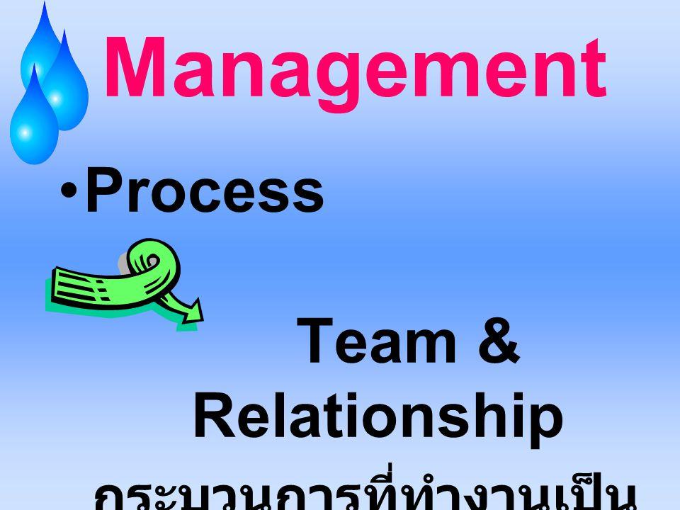 กระบวนการที่ทำงานเป็นขั้นตอนร่วมกับผู้อื่น