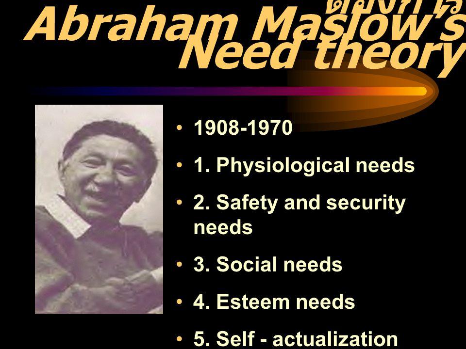 ทฤษฎีลำดับขั้นความต้องการ Abraham Maslow's Need theory