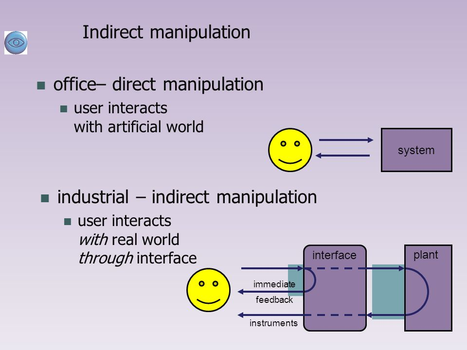 Indirect manipulation