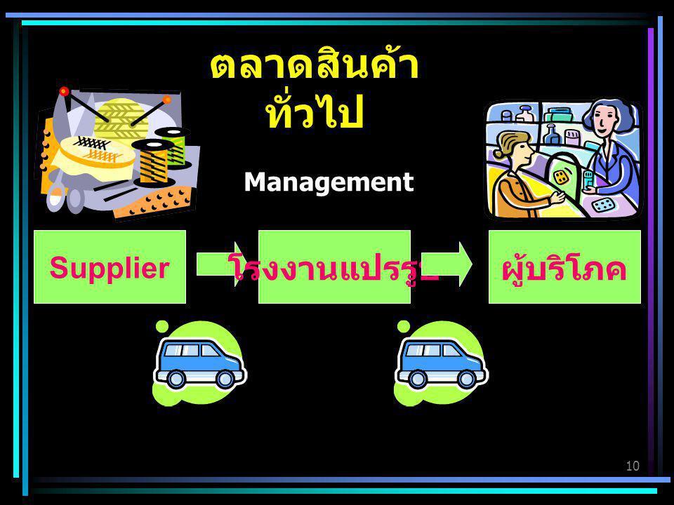 ตลาดสินค้าทั่วไป Management Supplier โรงงานแปรรูป ผู้บริโภค