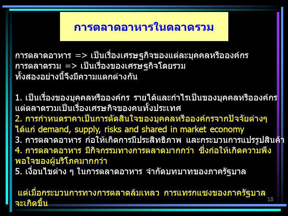 การตลาดอาหารในตลาดรวม