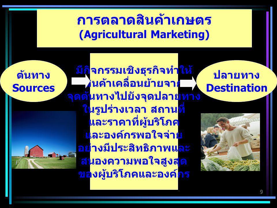 การตลาดสินค้าเกษตร (Agricultural Marketing)