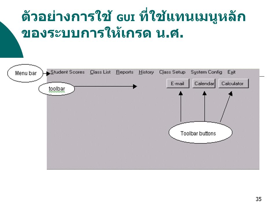 ตัวอย่างการใช้ GUI ที่ใช้แทนเมนูหลักของระบบการให้เกรด น.ศ.