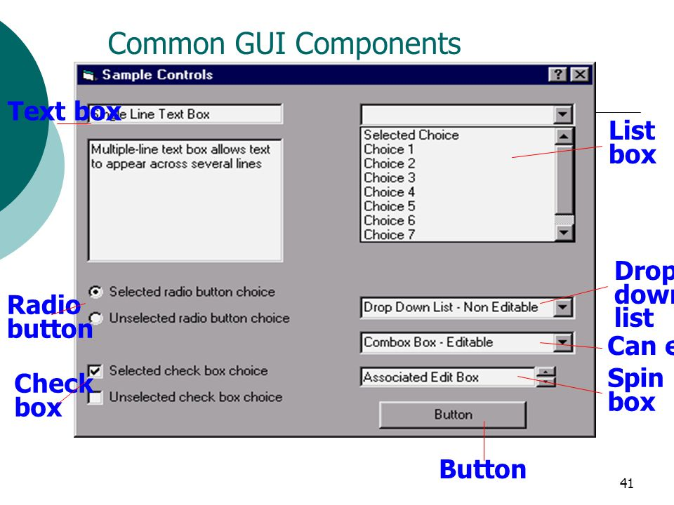 Common GUI Components Text box List Drop down list Radio button