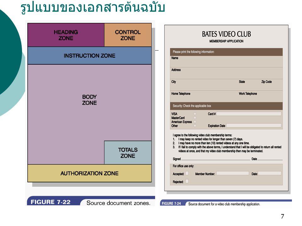 รูปแบบของเอกสารต้นฉบับ