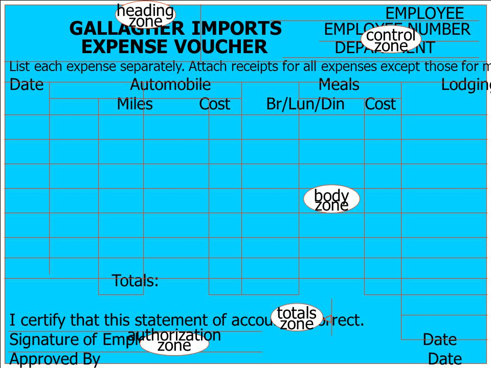 GALLAGHER IMPORTS EMPLOYEE NUMBER EXPENSE VOUCHER DEPARTMENT