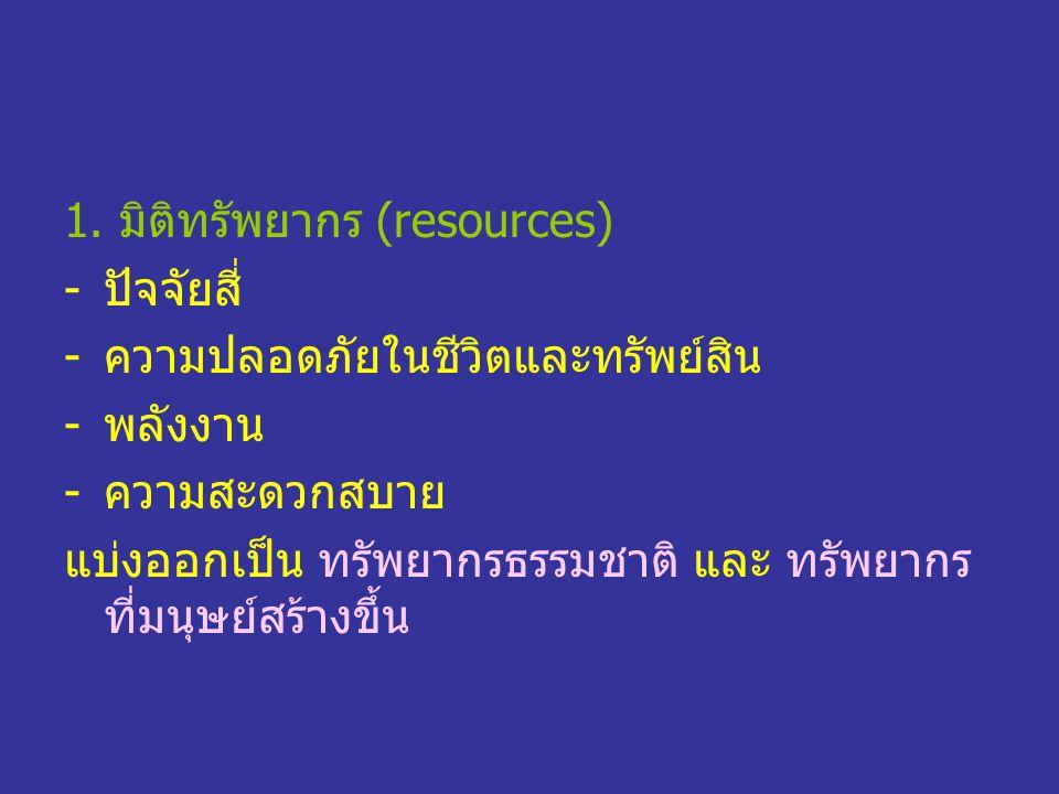 1. มิติทรัพยากร (resources)