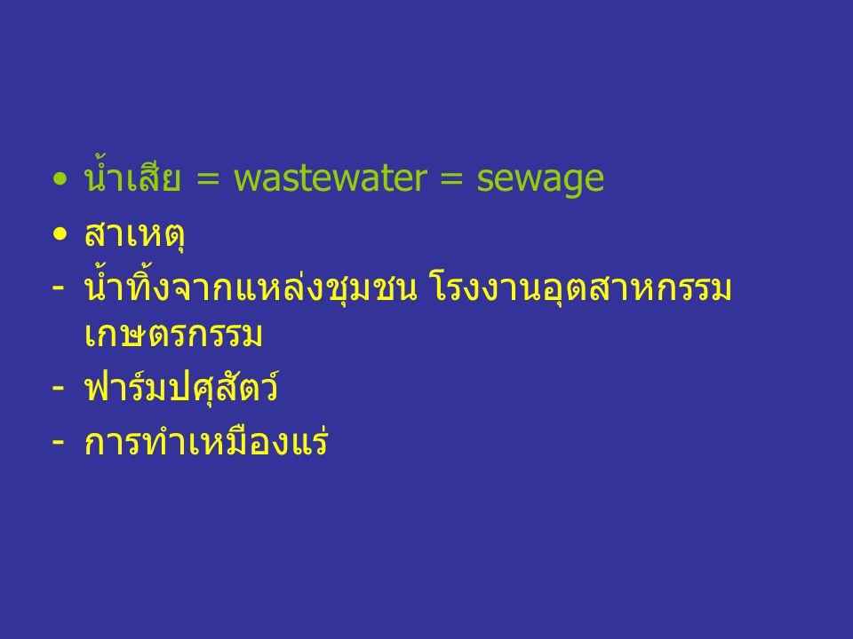 น้ำเสีย = wastewater = sewage