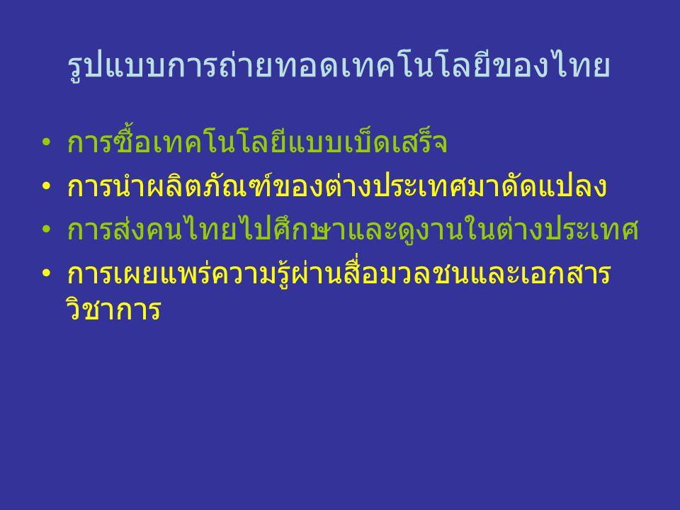 รูปแบบการถ่ายทอดเทคโนโลยีของไทย