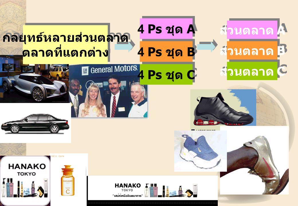4 Ps ชุด A ส่วนตลาด A. กลยุทธ์หลายส่วนตลาด. ตลาดที่แตกต่าง. 4 Ps ชุด B. ส่วนตลาด B. ส่วนตลาด C.