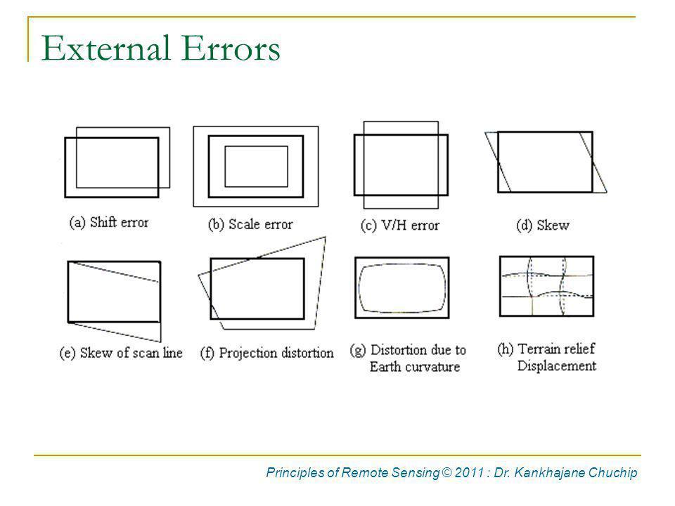 External Errors Principles of Remote Sensing © 2011 : Dr. Kankhajane Chuchip